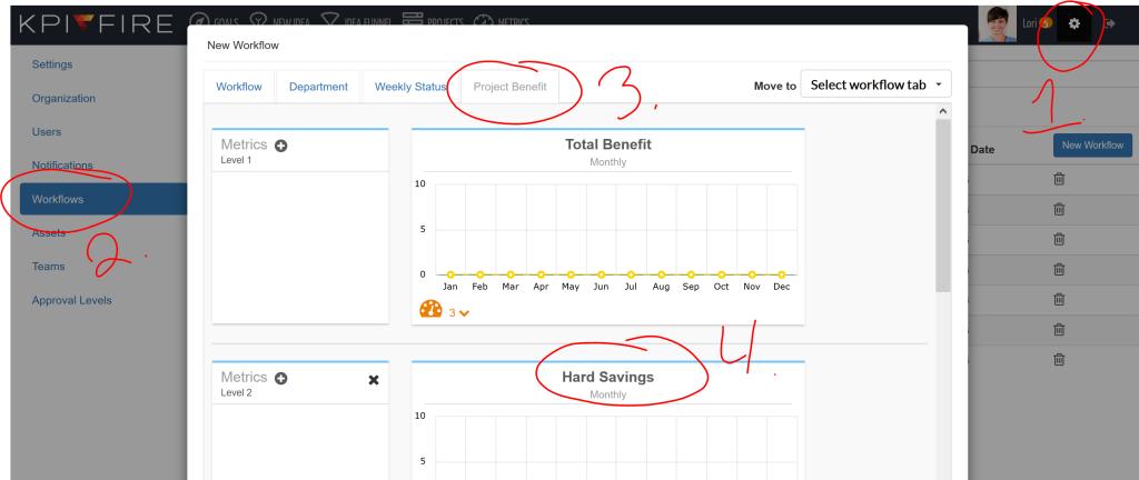 Customization of Project Benefits metrics