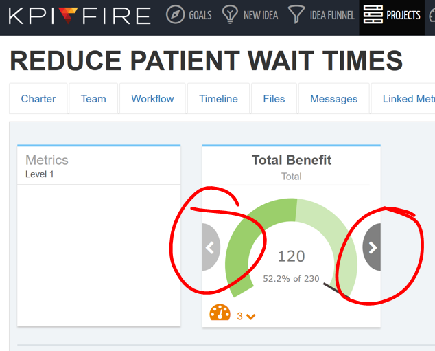 scrolling kpifire metrics to show benefits in different time periods