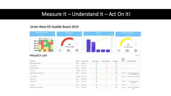 Use KPI Fire to measure the results and ROI of your Lean Six Sigma Green Belts